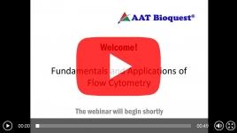 aat-bioquest-flow-cytometry
